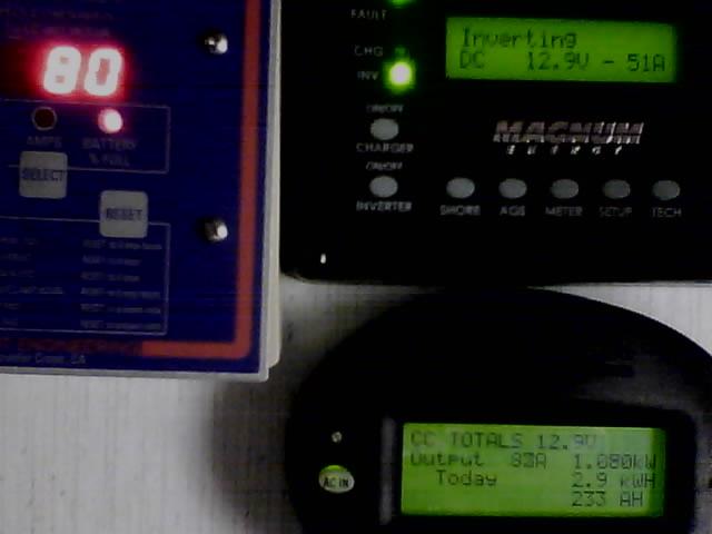 Magnasine control panel